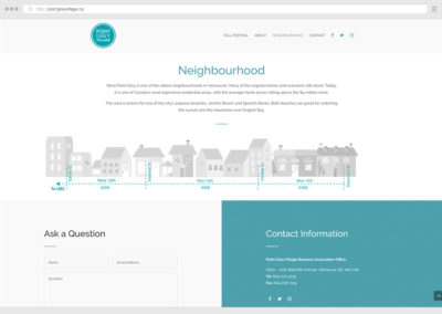 Vancouver West Side Neighbourhood BIA WordPress Web Design